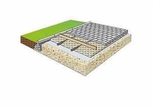 Terrasse Betonieren Dicke : terrassenplatten verlegen lagerhaus ~ Whattoseeinmadrid.com Haus und Dekorationen