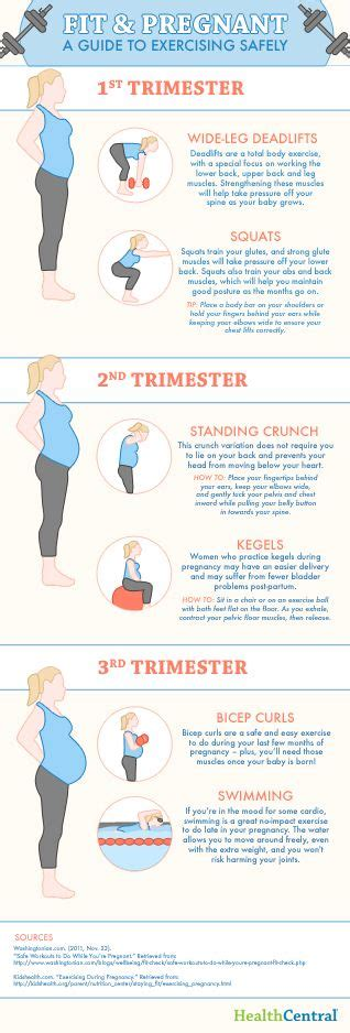 Infographic Fit And Pregnant A Guide To Exercising Safely