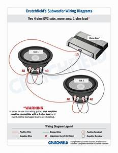Wiring Subwoofers  U2014 What U0026 39 S All This About Ohms