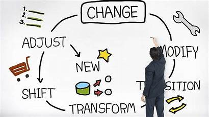 Changing Coping Workforce Ever Well Leadership