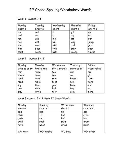16 best images of 2nd grade vocabulary words worksheet