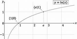 Natürlicher Logarithmus Berechnen : ln funktion inkl lernvideos und beispielen studyhelp ~ Themetempest.com Abrechnung