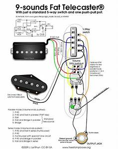 Seymour Duncan P Rails Triple Shot Wiring Diagram
