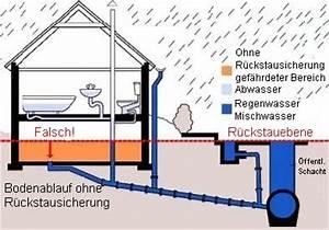 Niederschlagswasser Berechnen : r ckstau stadtentw sserung bad waldsee ~ Themetempest.com Abrechnung