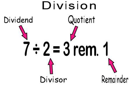 Math Terms