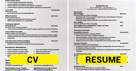 What S Resume Cv by This Is The Difference Between Cv And Resume I M A
