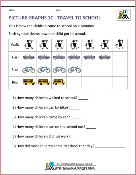 data handling worksheets  grade  cbse worksheet