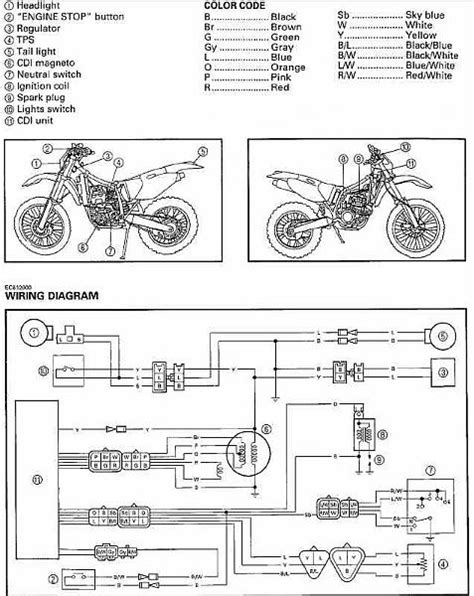 wr stator wire diagram help wr400f 426f 450f thumpertalk