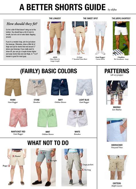 A Better Shorts Guide Malefashionadvice