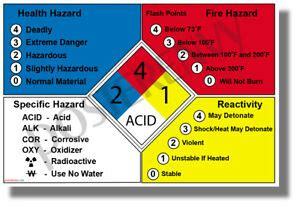 nfpa 704 hazardous material new classroom science poster m321 606825948208 ebay