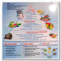 Renal and Diabetic Diet Menu