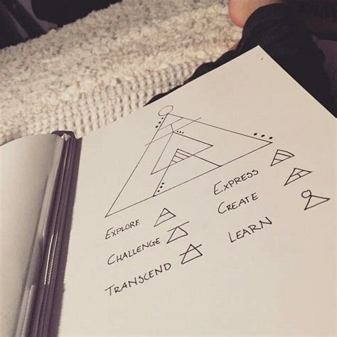 25+ Best Ideas About Geometric Tattoo Meaning On Pinterest