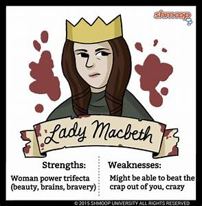 Lady Macbeth in... Macbeth Characters