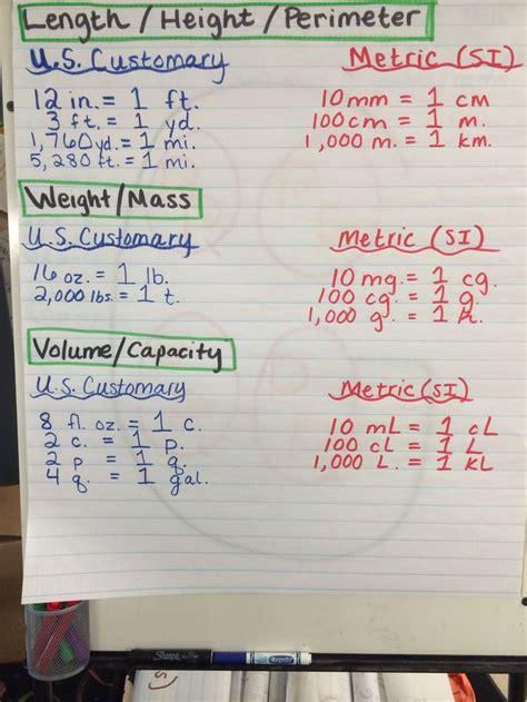 metric  customary conversions anchor chart math