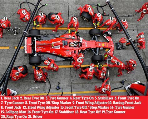Формула-1 в сезоне 1992 — Википедия