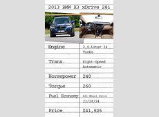 Ask AutoGuide No 13 – BMW X3 vs MercedesBenz GLK250 vs