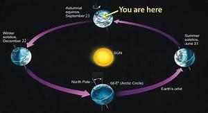 The Autumnal Equinox
