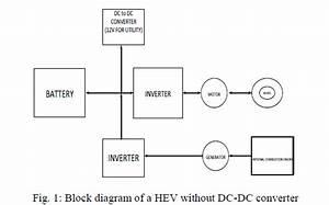 Design Of A Bidirectional Dc