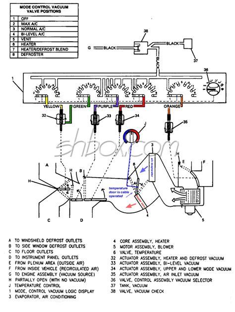 Body Vacuum Diagram Chevy Impala Forum