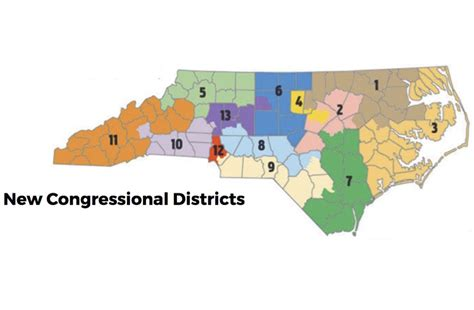 institute index nc special election shows  high cost