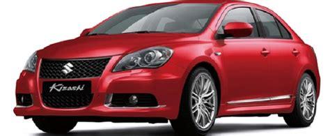 suzuki kizashi  sport  uae  car prices specs