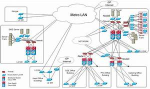 visio network stencils cisco networking center With visio network diagram templates free