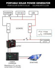 Portable Solar Generator Wiring Diagram