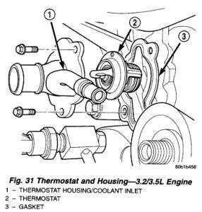 Chrysler Concorde Engine Cooling Problem
