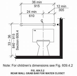 ansi vs ada restroom grab bar requirements evstudio 44 With ada requirements for bathroom grab bars