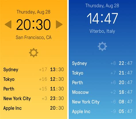 Time Zones Is a Clean and Effective Time Zone Converter ...