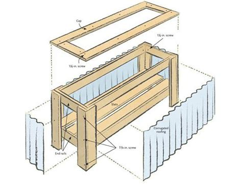 diy urban planter box plans gardening garden planter boxes diy planter box garden boxes
