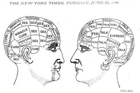 male brain female brain psychology today