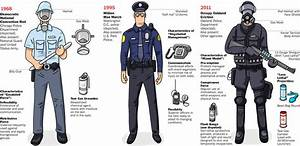 The Evolution of Riot Gear 1968-2011 — Shocklee ...