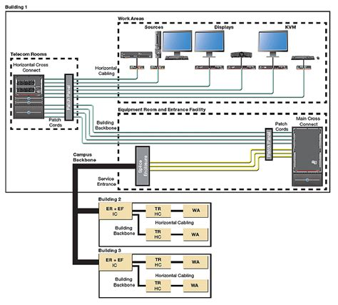 Fiber Wiring Diagram by Chain Wiring Diagram Parts Wiring Diagram Images