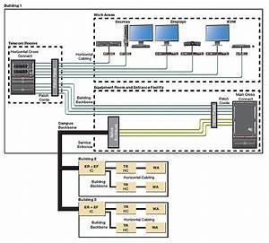 Fiber Optic Cables In Av Systems