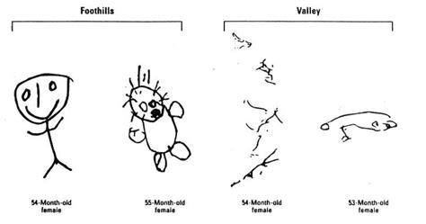 pesticide effects  children