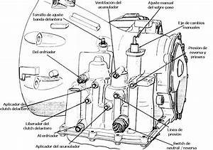 Diagram  Automecanico Diagramas Transmision Automatica Full Version Hd Quality Transmision