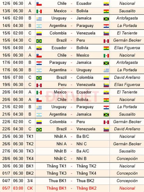 Lịch Thi đấu Copa America 2015  Dvo  Báo Đất Việt