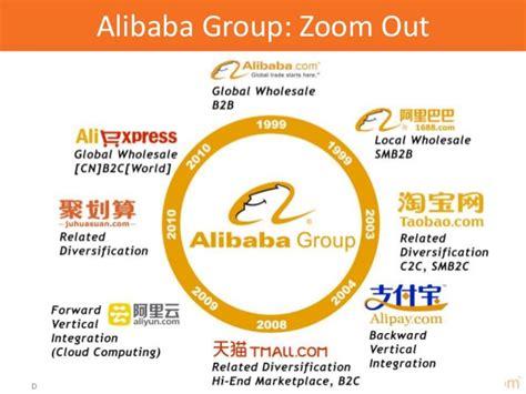 alibaba online business