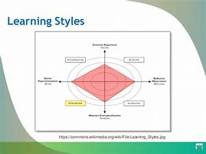 Planning  Designing  Developing Teaching Learning Materials