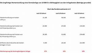 Rendite Fonds Berechnen : aktiv gemanagte fonds fonds und fondsdepot wertpapier forum ~ Themetempest.com Abrechnung