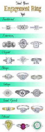 wedding ring styles engagement ring style guide raymond jewelers