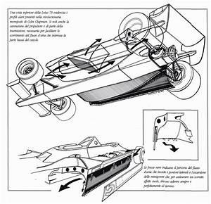 Lotu Car