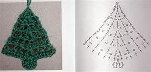 Tuto Sapin De Noel Au Crochet : le blog de crochet divers tricot pour barbie ken lecture et ~ Farleysfitness.com Idées de Décoration