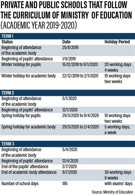 uae school terms holidays academic year national