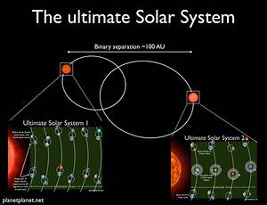 Ultimate solar system could contain 60 Earths - space - 30 ...