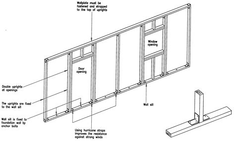 timber wall construction stud wall timber frame for wall construction civil pinterest construction walls and load