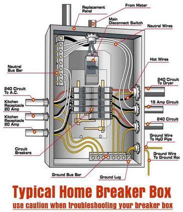 Instalaciones de Electricidad   chilecubica