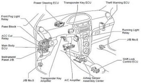 toyota yaris 2007 car wiring diagram circuit wiring diagrams