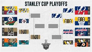NHL Playoffs 2018 Bracket: Golden Knights eliminate Sharks ...